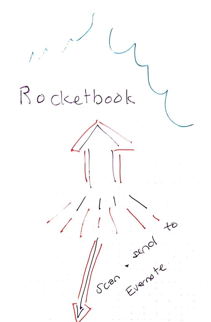 rocketbook final