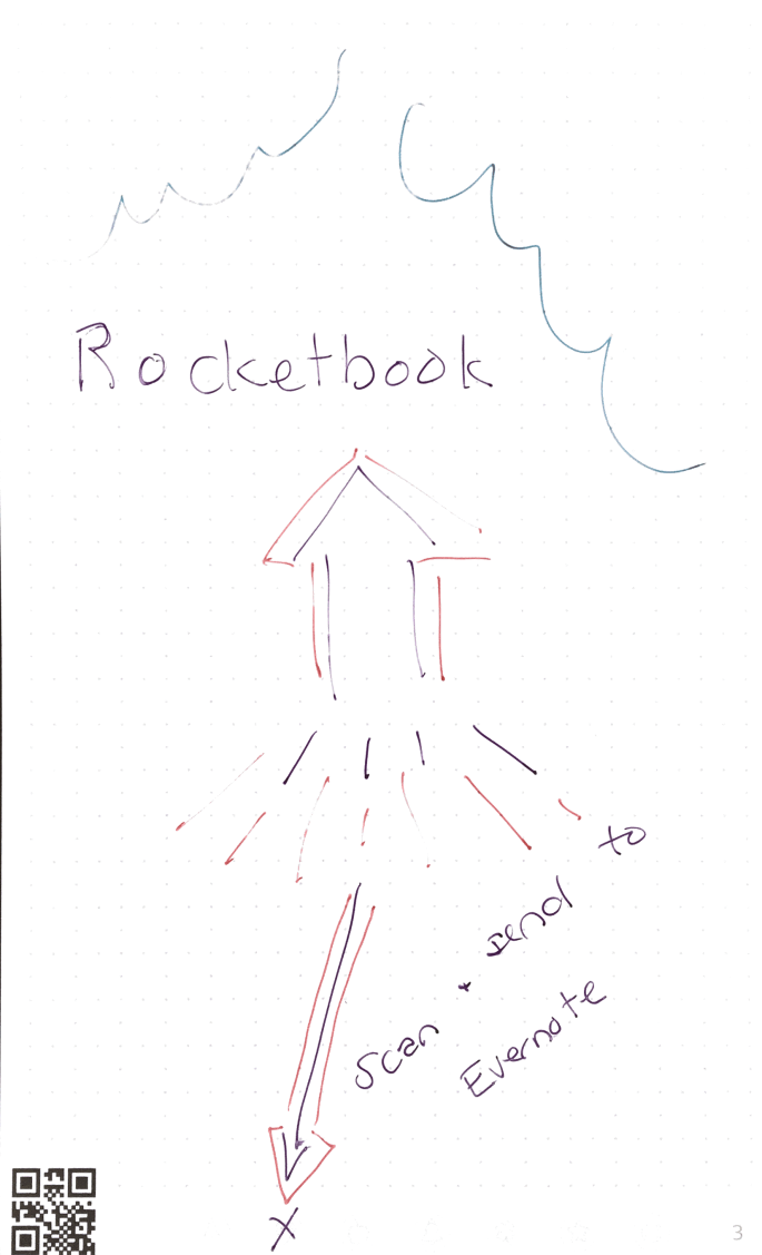 rocketbook pic